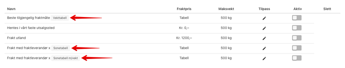Frakt > Leveringsformer |24NB 2021-06-09 14-24-38